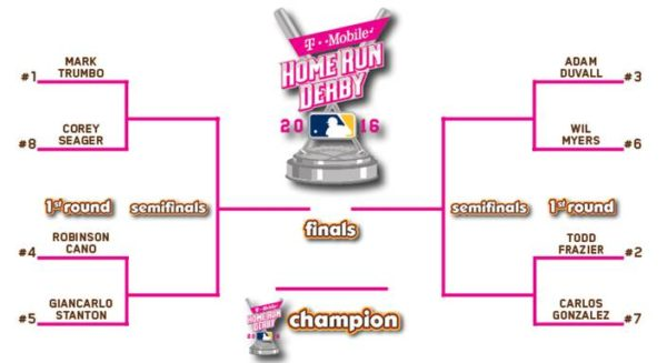 2016-home-run-derby-bracket.0.0